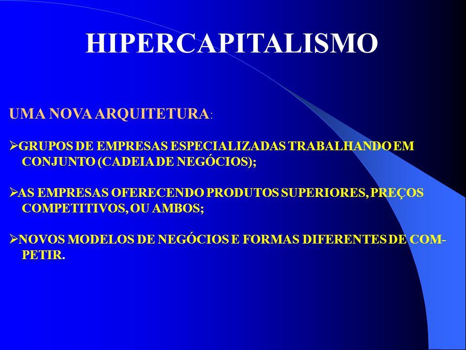 HIPERCAPITALISMO UMA NOVA ARQUITETURA :  GRUPOS DE EMPRESAS ESPECIALIZADAS TRABALHANDO EM CONJUNTO (CADEIA DE NEGÓCIOS);  AS EMPRESAS OFERECENDO PRO