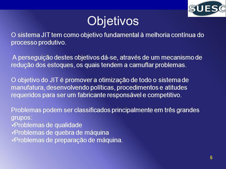 5 Objetivos O sistema JIT tem como objetivo fundamental à melhoria contínua do processo produtivo. A perseguição destes objetivos dá-se, através de um