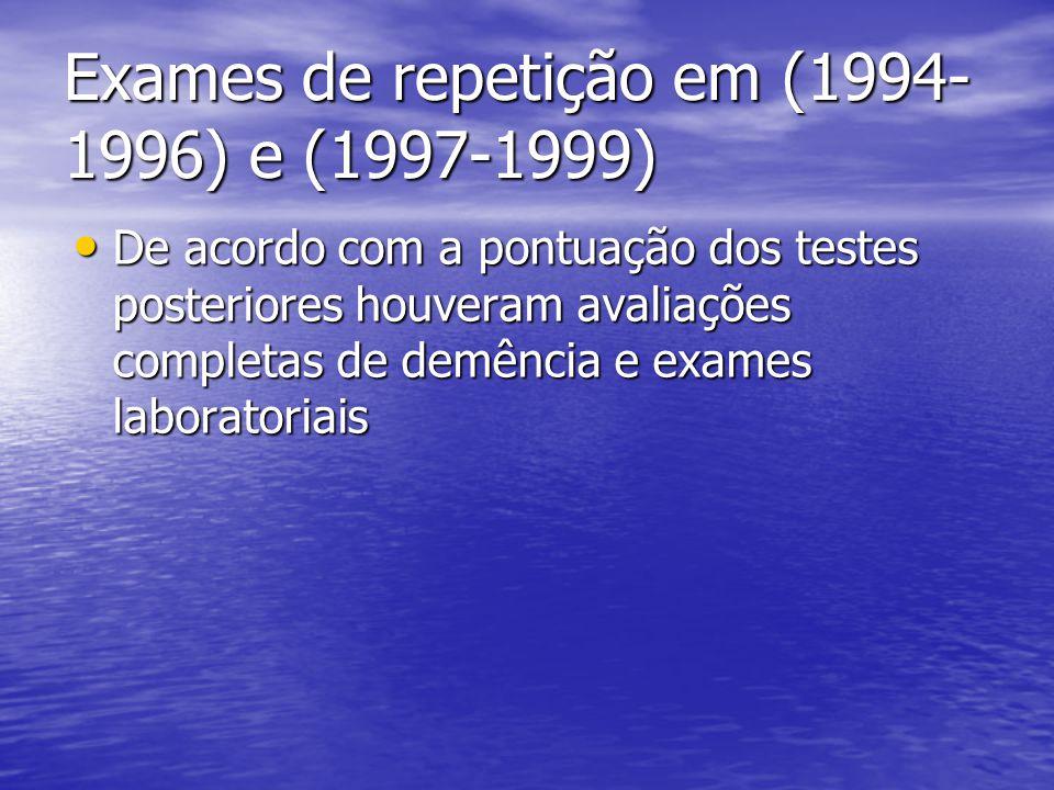 Exames de repetição em (1994- 1996) e (1997-1999) De acordo com a pontuação dos testes posteriores houveram avaliações completas de demência e exames