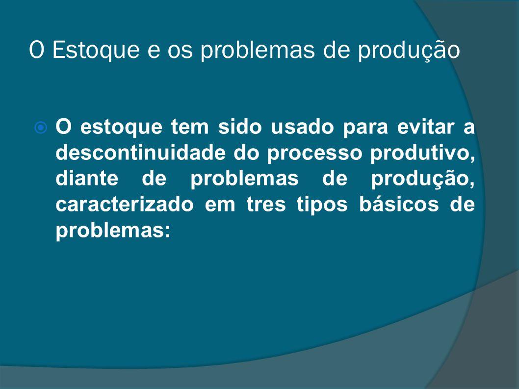 O Estoque e os problemas de produção  O estoque tem sido usado para evitar a descontinuidade do processo produtivo, diante de problemas de produção,