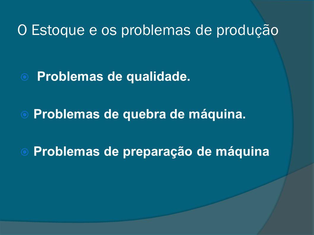 O Estoque e os problemas de produção  Problemas de qualidade.  Problemas de quebra de máquina.  Problemas de preparação de máquina