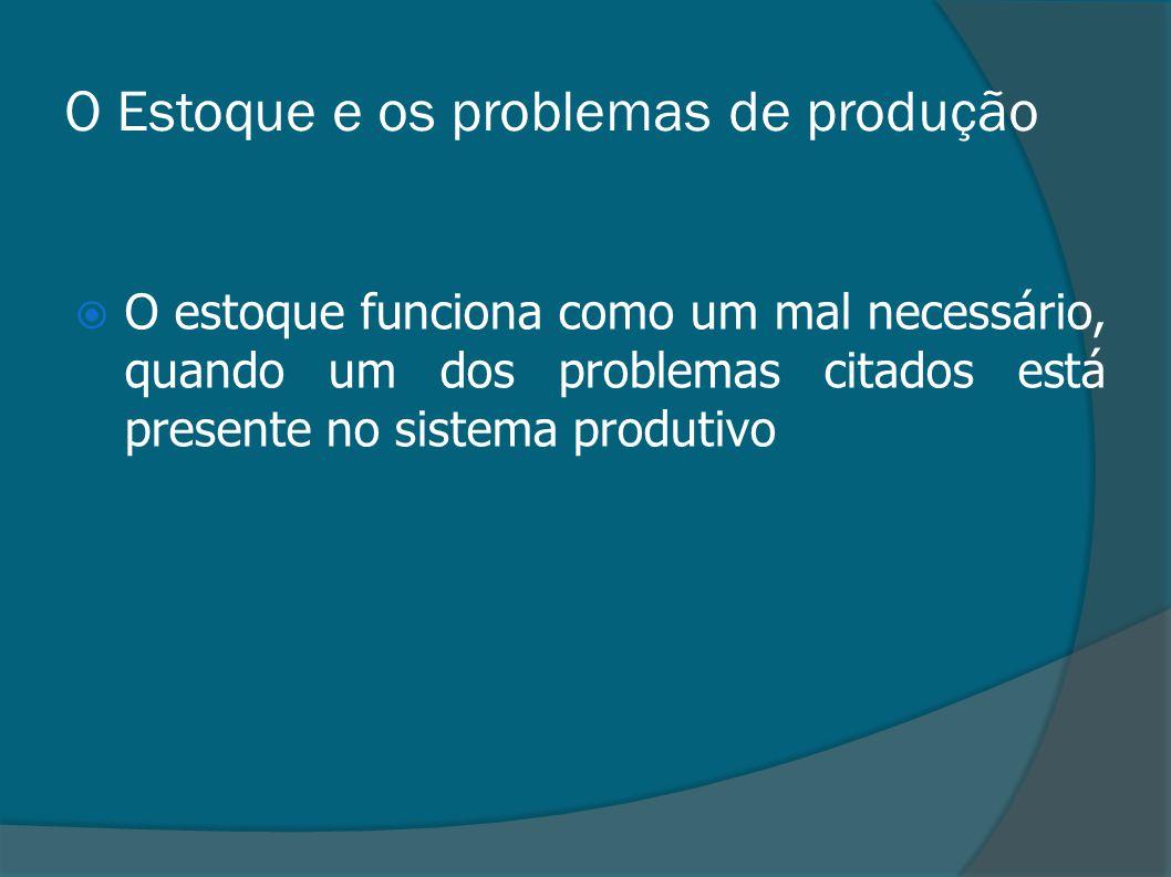O Estoque e os problemas de produção  O estoque funciona como um mal necessário, quando um dos problemas citados está presente no sistema produtivo