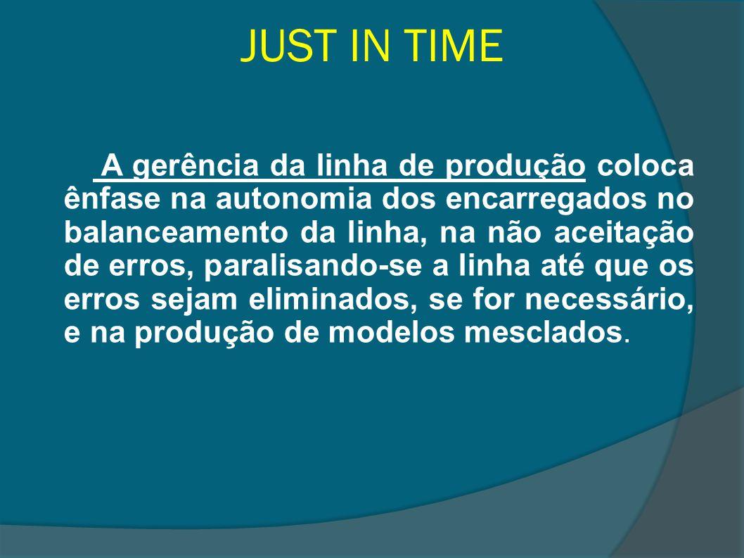 JUST IN TIME A gerência da linha de produção coloca ênfase na autonomia dos encarregados no balanceamento da linha, na não aceitação de erros, paralis