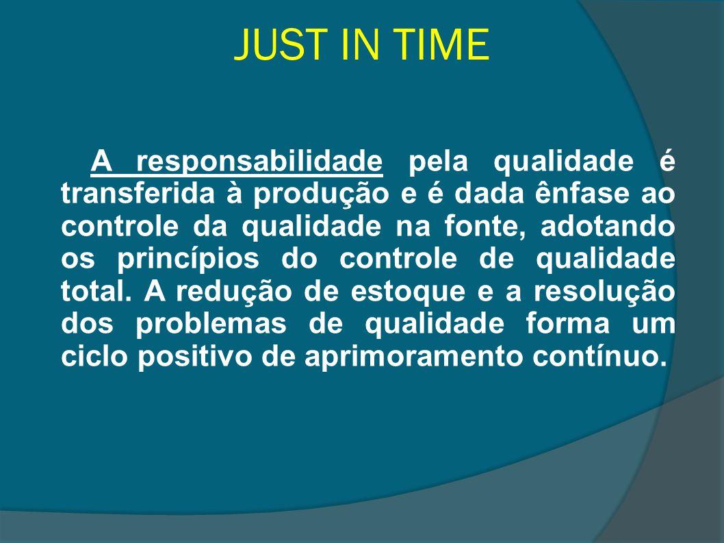 JUST IN TIME A responsabilidade pela qualidade é transferida à produção e é dada ênfase ao controle da qualidade na fonte, adotando os princípios do c