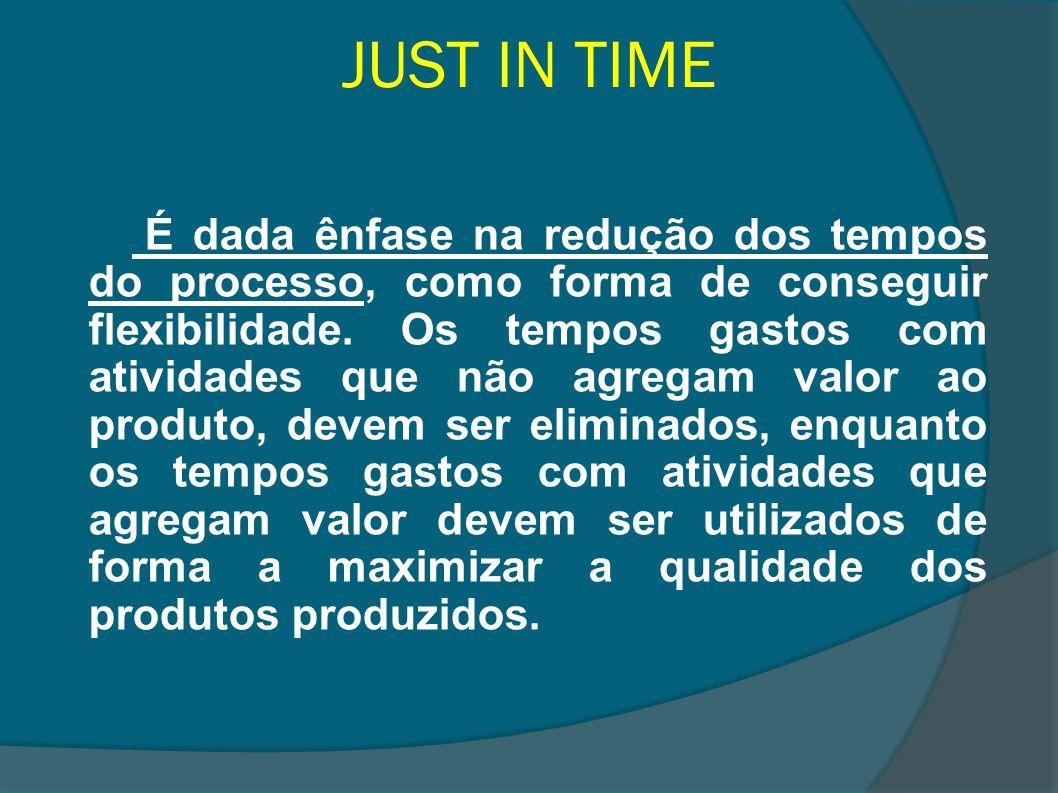 JUST IN TIME É dada ênfase na redução dos tempos do processo, como forma de conseguir flexibilidade. Os tempos gastos com atividades que não agregam v