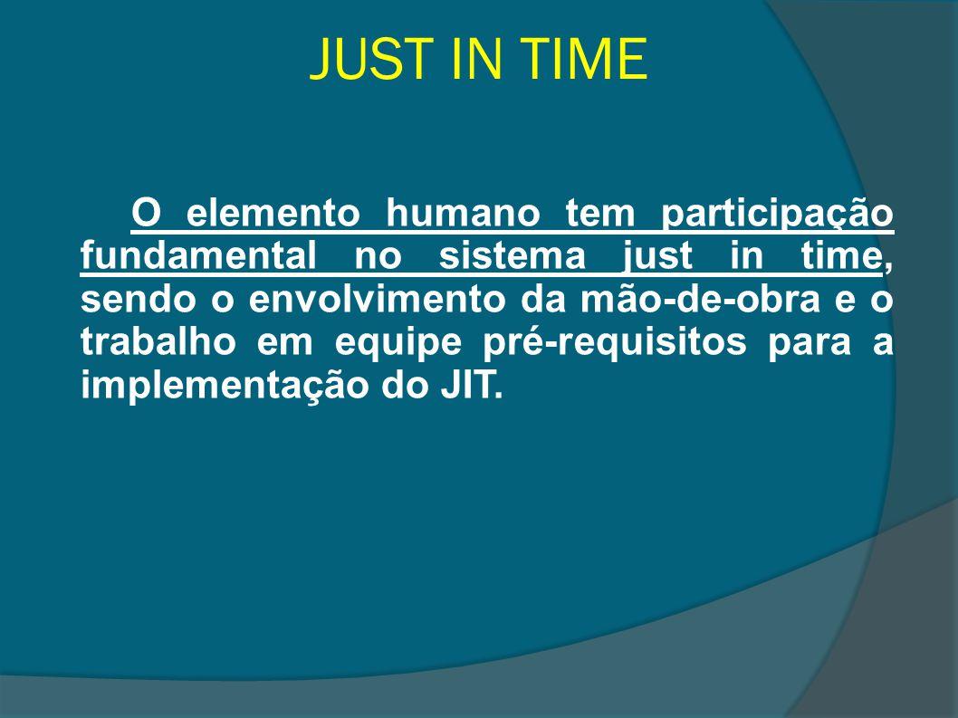 JUST IN TIME O elemento humano tem participação fundamental no sistema just in time, sendo o envolvimento da mão-de-obra e o trabalho em equipe pré-re