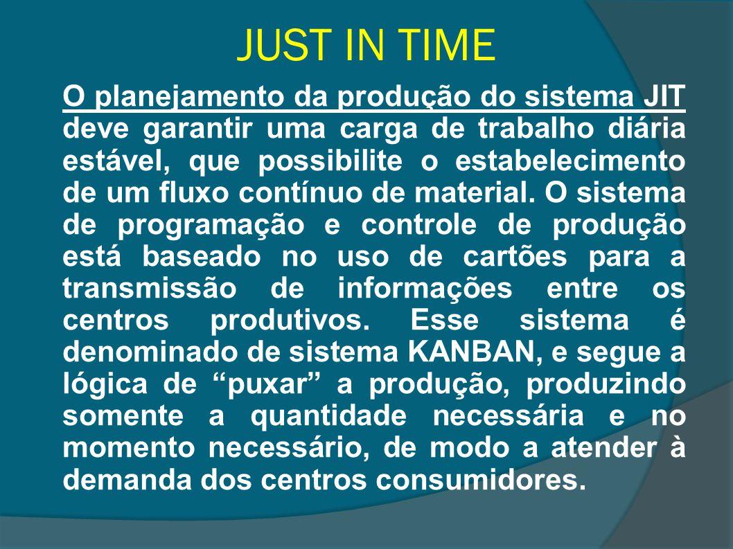 JUST IN TIME O planejamento da produção do sistema JIT deve garantir uma carga de trabalho diária estável, que possibilite o estabelecimento de um flu