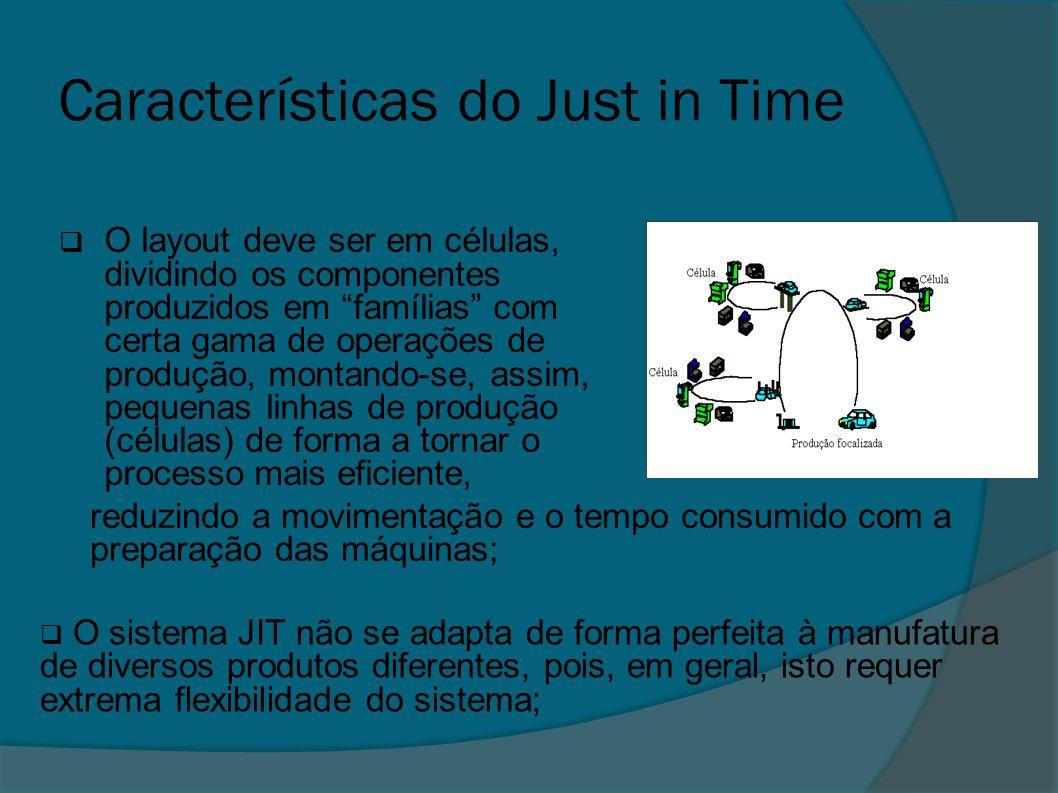 """Características do Just in Time  O layout deve ser em células, dividindo os componentes produzidos em """"famílias"""" com certa gama de operações de produ"""