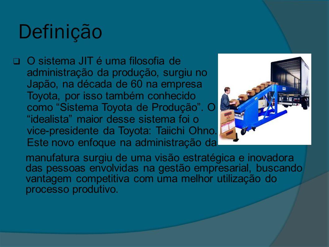 Definição  O sistema JIT é uma filosofia de administração da produção, surgiu no Japão, na década de 60 na empresa Toyota, por isso também conhecido