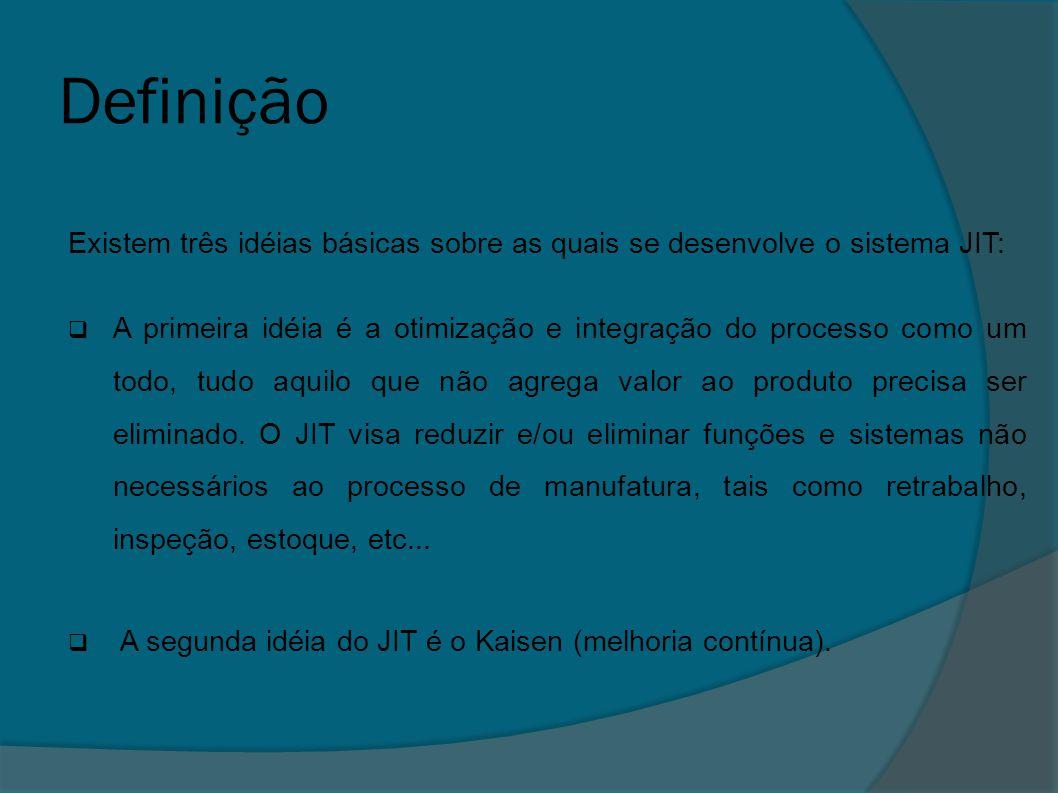 Definição Existem três idéias básicas sobre as quais se desenvolve o sistema JIT:  A primeira idéia é a otimização e integração do processo como um t