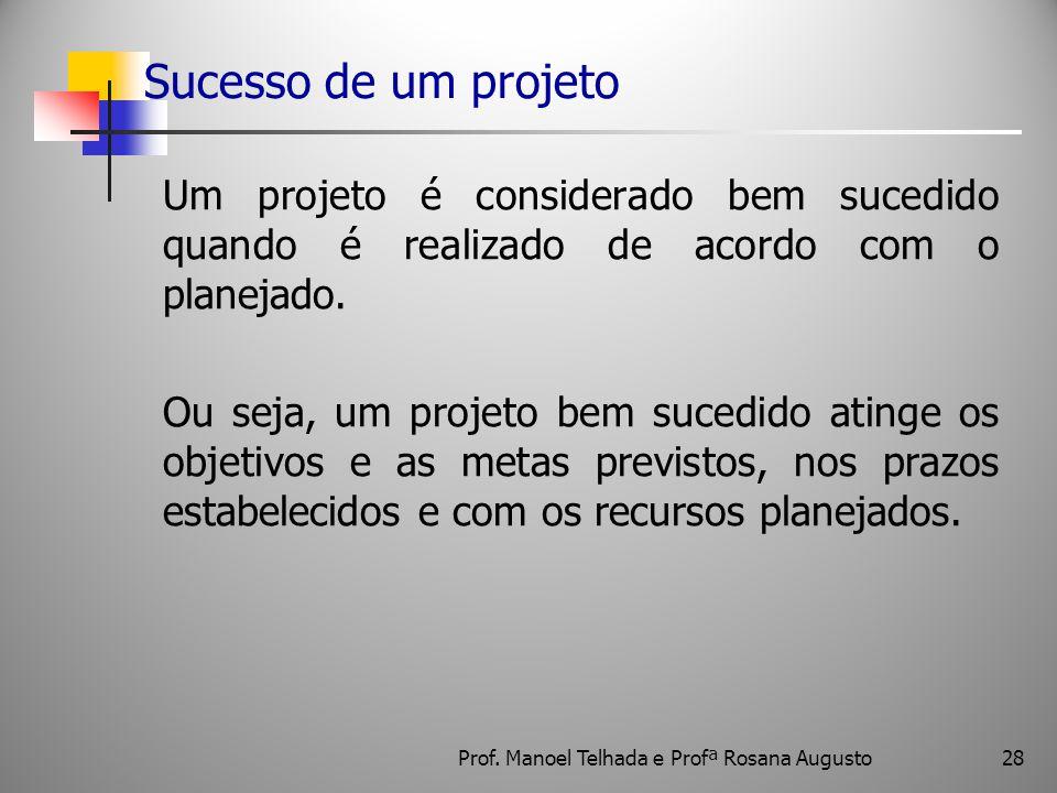 28 Sucesso de um projeto Um projeto é considerado bem sucedido quando é realizado de acordo com o planejado. Ou seja, um projeto bem sucedido atinge o