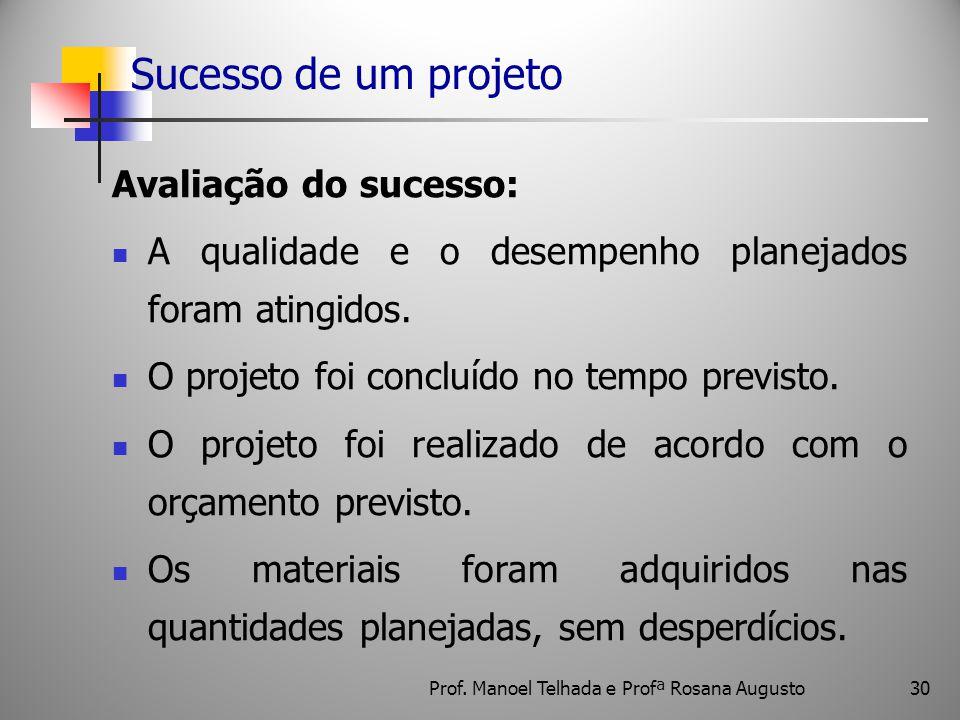 30 Sucesso de um projeto Avaliação do sucesso: A qualidade e o desempenho planejados foram atingidos. O projeto foi concluído no tempo previsto. O pro
