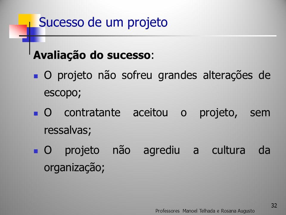 32 Sucesso de um projeto Avaliação do sucesso: O projeto não sofreu grandes alterações de escopo; O contratante aceitou o projeto, sem ressalvas; O pr