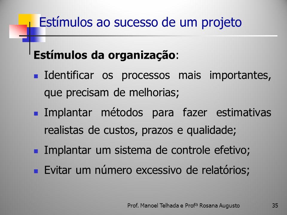 35 Estímulos ao sucesso de um projeto Estímulos da organização: Identificar os processos mais importantes, que precisam de melhorias; Implantar método
