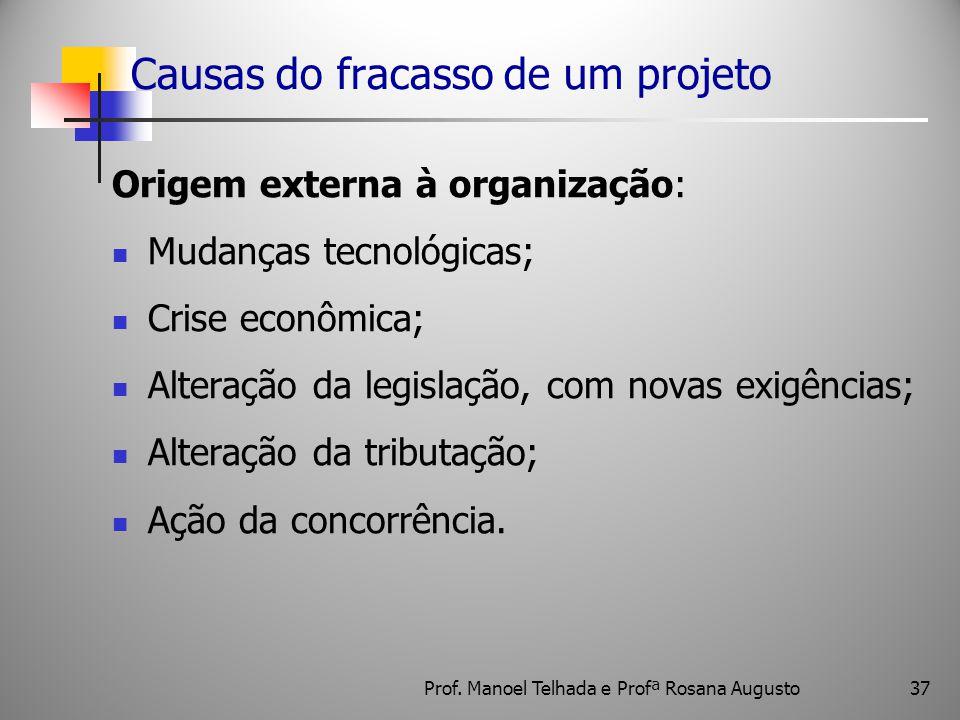 37 Causas do fracasso de um projeto Origem externa à organização: Mudanças tecnológicas; Crise econômica; Alteração da legislação, com novas exigência