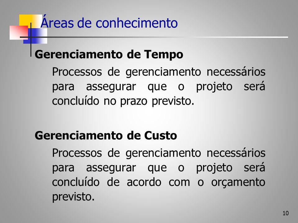 10 Áreas de conhecimento Gerenciamento de Tempo Processos de gerenciamento necessários para assegurar que o projeto será concluído no prazo previsto.
