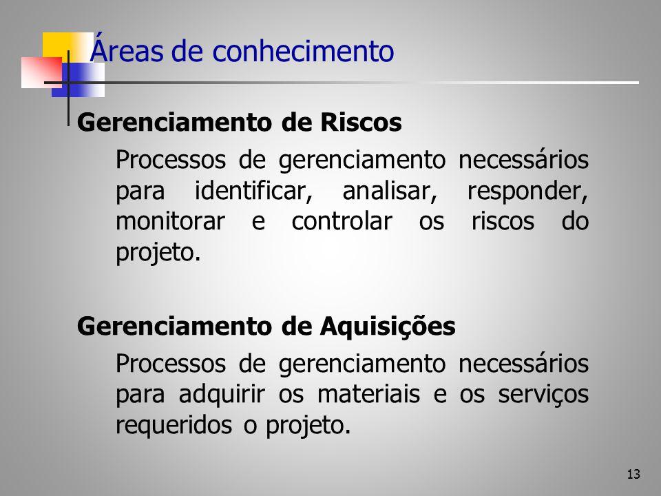 13 Áreas de conhecimento Gerenciamento de Riscos Processos de gerenciamento necessários para identificar, analisar, responder, monitorar e controlar o