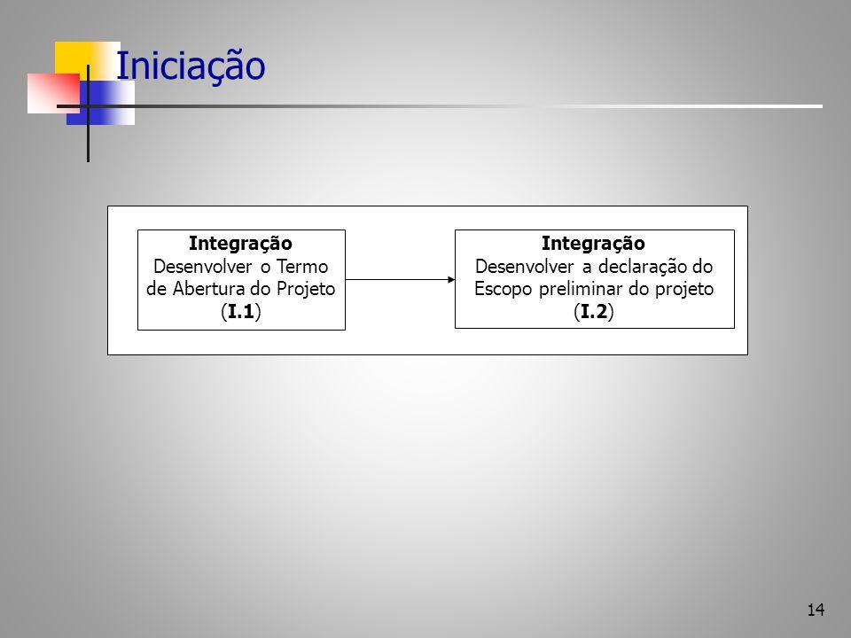 14 Iniciação Integração Desenvolver o Termo de Abertura do Projeto (I.1) Integração Desenvolver a declaração do Escopo preliminar do projeto (I.2)