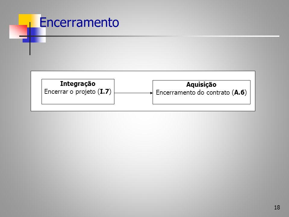 18 Encerramento Integração Encerrar o projeto (I.7) Aquisição Encerramento do contrato (A.6)