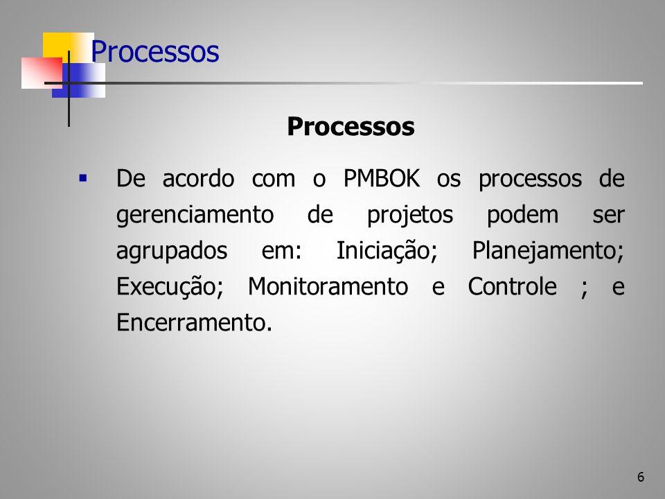 6 Processos  De acordo com o PMBOK os processos de gerenciamento de projetos podem ser agrupados em: Iniciação; Planejamento; Execução; Monitoramento