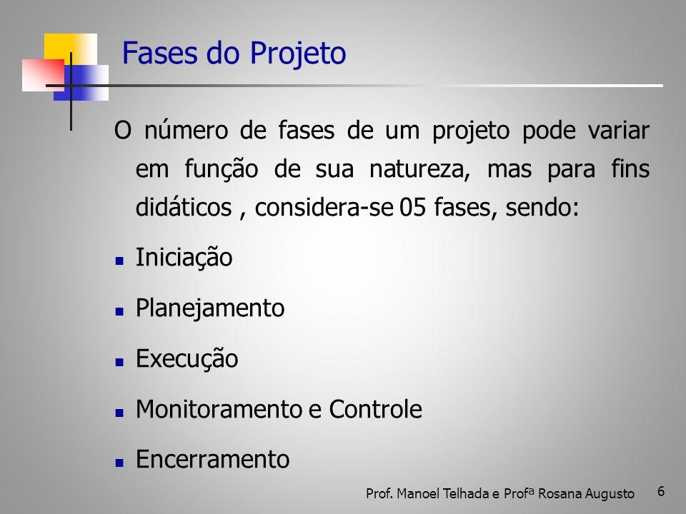 6 Fases do Projeto O número de fases de um projeto pode variar em função de sua natureza, mas para fins didáticos, considera-se 05 fases, sendo: Inici