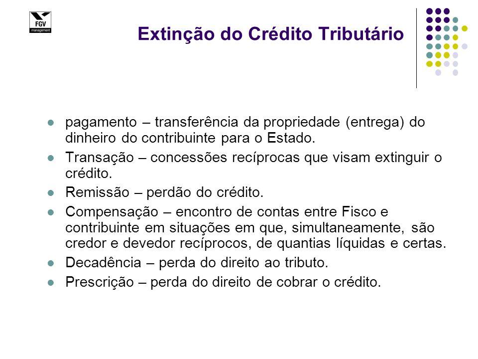 Extinção do Crédito Tributário pagamento – transferência da propriedade (entrega) do dinheiro do contribuinte para o Estado. Transação – concessões re