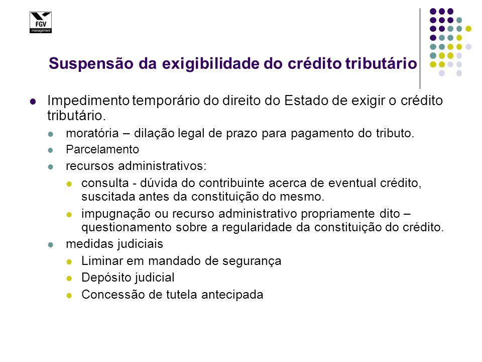 Suspensão da exigibilidade do crédito tributário Impedimento temporário do direito do Estado de exigir o crédito tributário. moratória – dilação legal