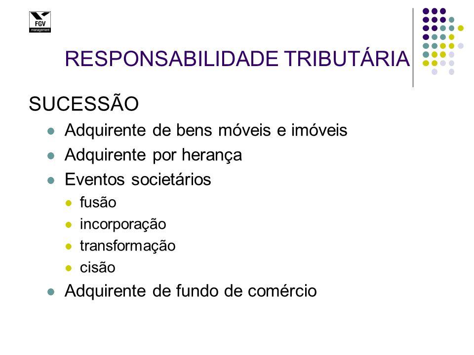 RESPONSABILIDADE TRIBUTÁRIA SUCESSÃO Adquirente de bens móveis e imóveis Adquirente por herança Eventos societários fusão incorporação transformação cisão Adquirente de fundo de comércio