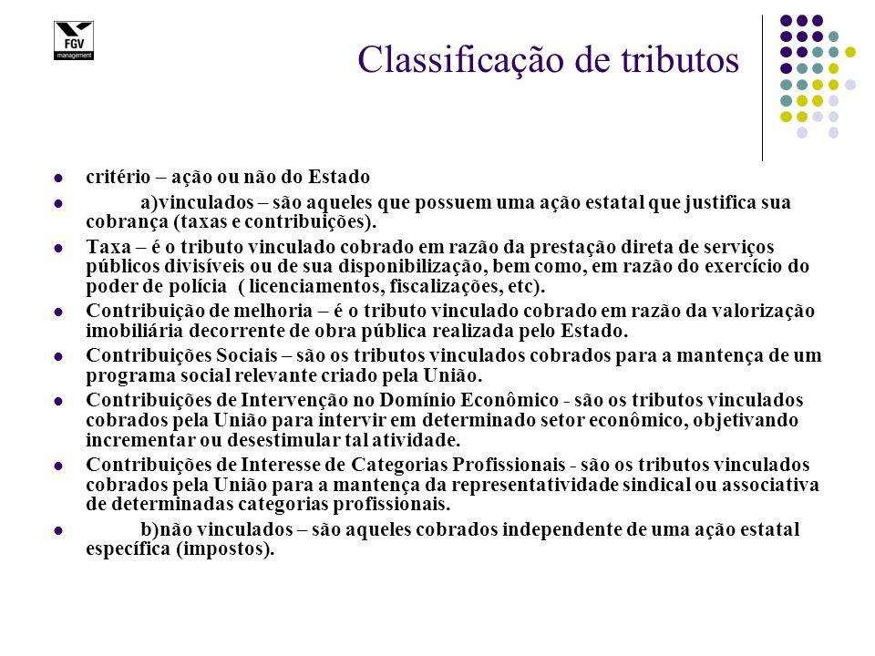 Classificação de tributos critério – ação ou não do Estado a)vinculados – são aqueles que possuem uma ação estatal que justifica sua cobrança (taxas e contribuições).
