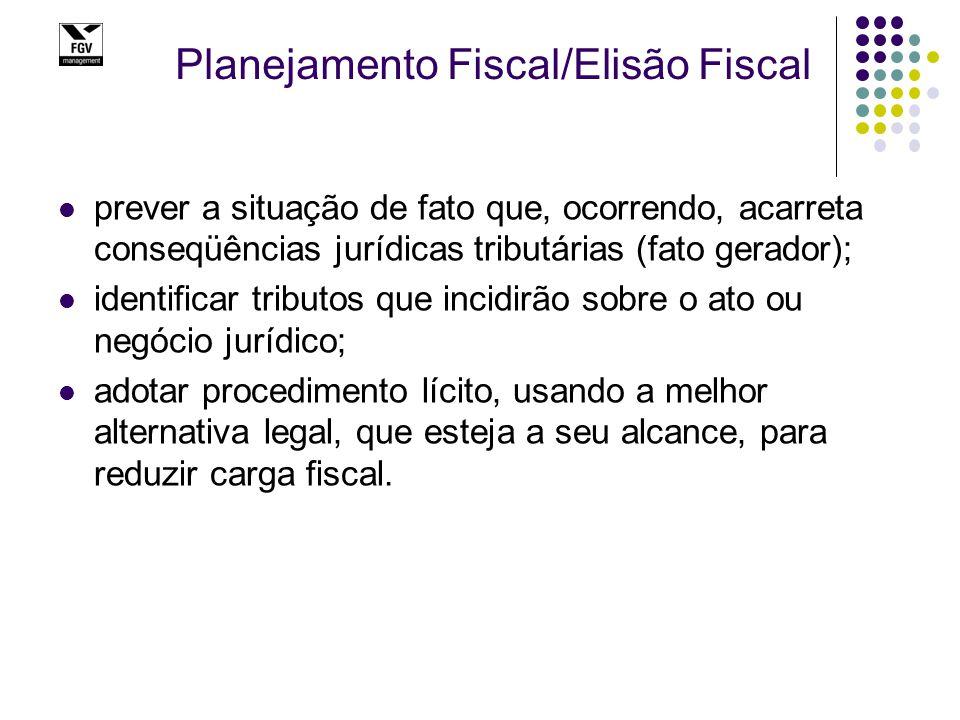 Planejamento Fiscal/Elisão Fiscal prever a situação de fato que, ocorrendo, acarreta conseqüências jurídicas tributárias (fato gerador); identificar t