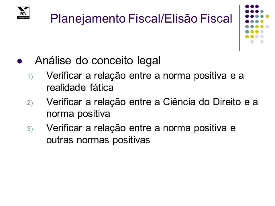 Planejamento Fiscal/Elisão Fiscal Análise do conceito legal 1) Verificar a relação entre a norma positiva e a realidade fática 2) Verificar a relação