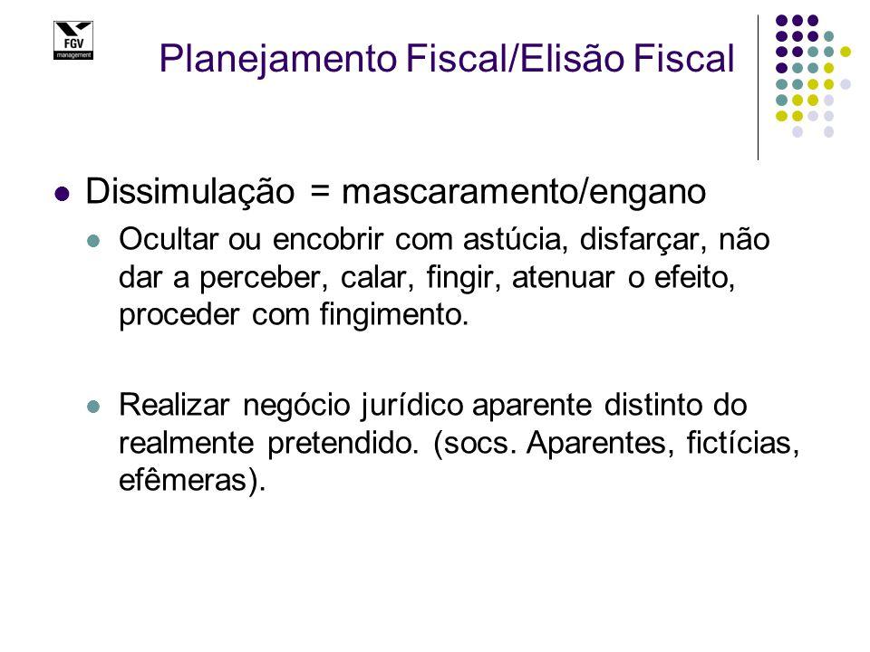 Planejamento Fiscal/Elisão Fiscal Dissimulação = mascaramento/engano Ocultar ou encobrir com astúcia, disfarçar, não dar a perceber, calar, fingir, atenuar o efeito, proceder com fingimento.