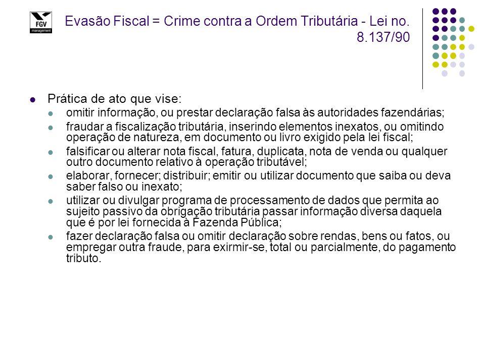 Evasão Fiscal = Crime contra a Ordem Tributária - Lei no. 8.137/90 Prática de ato que vise: omitir informação, ou prestar declaração falsa às autorida