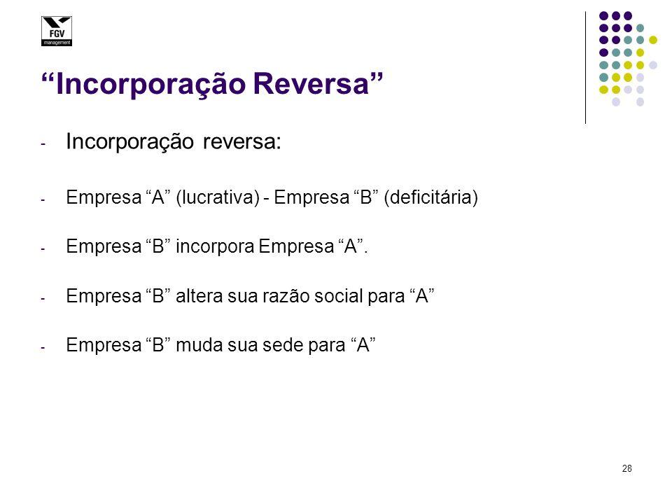 "28 ""Incorporação Reversa"" - Incorporação reversa: - Empresa ""A"" (lucrativa) - Empresa ""B"" (deficitária) - Empresa ""B"" incorpora Empresa ""A"". - Empresa"