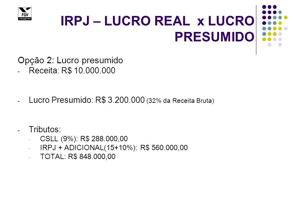 IRPJ – LUCRO REAL x LUCRO PRESUMIDO Opção 2: Lucro presumido - Receita: R$ 10.000.000 - Lucro Presumido: R$ 3.200.000 (32% da Receita Bruta) - Tributos: - CSLL (9%): R$ 288.000,00 - IRPJ + ADICIONAL(15+10%): R$ 560.000,00 - TOTAL: R$ 848.000,00