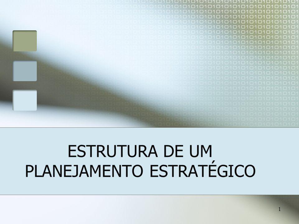 2 Estrutura de um Planejamento Estratégico Visão NegócioValores MissãoCredo Diagnóstico – Análise Ambiental Externo Interno Oportunidades P.