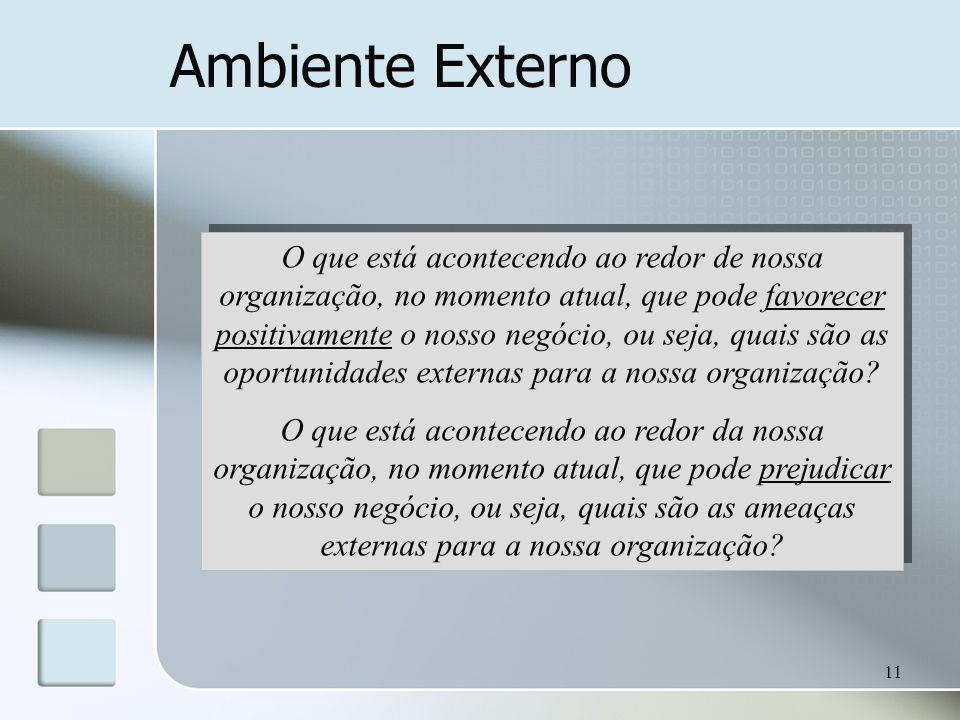 11 Ambiente Externo O que está acontecendo ao redor de nossa organização, no momento atual, que pode favorecer positivamente o nosso negócio, ou seja,