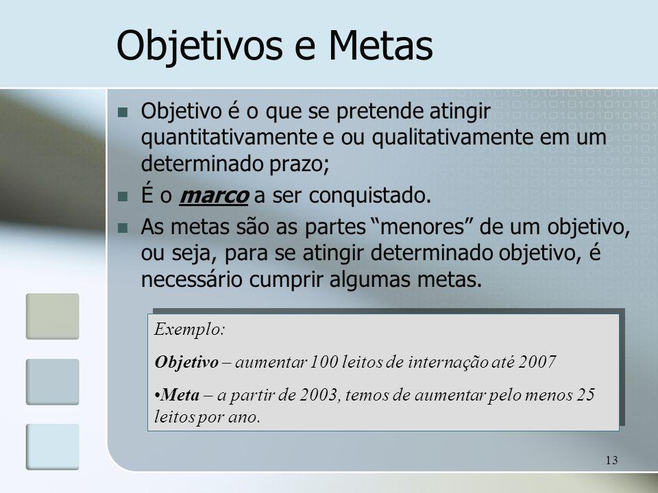 13 Objetivos e Metas Objetivo é o que se pretende atingir quantitativamente e ou qualitativamente em um determinado prazo; É o marco a ser conquistado