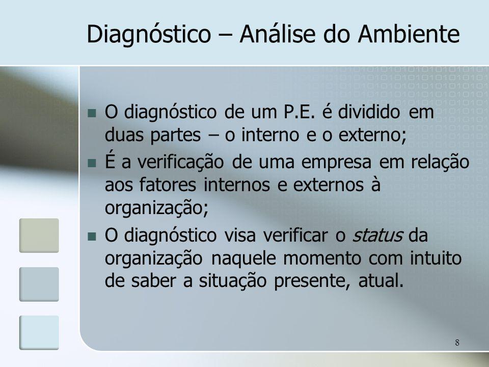 8 Diagnóstico – Análise do Ambiente O diagnóstico de um P.E. é dividido em duas partes – o interno e o externo; É a verificação de uma empresa em rela