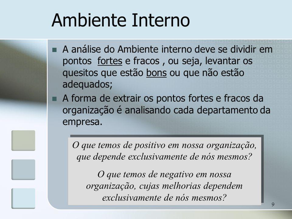 9 Ambiente Interno A análise do Ambiente interno deve se dividir em pontos fortes e fracos, ou seja, levantar os quesitos que estão bons ou que não es