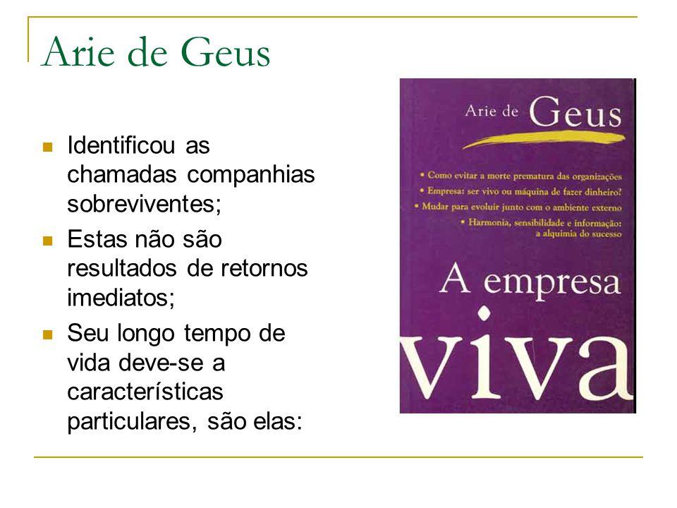 Arie de Geus Identificou as chamadas companhias sobreviventes; Estas não são resultados de retornos imediatos; Seu longo tempo de vida deve-se a carac