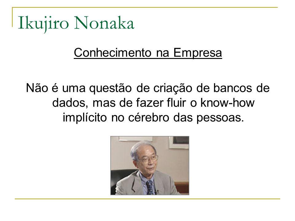 Ikujiro Nonaka Conhecimento na Empresa Não é uma questão de criação de bancos de dados, mas de fazer fluir o know-how implícito no cérebro das pessoas