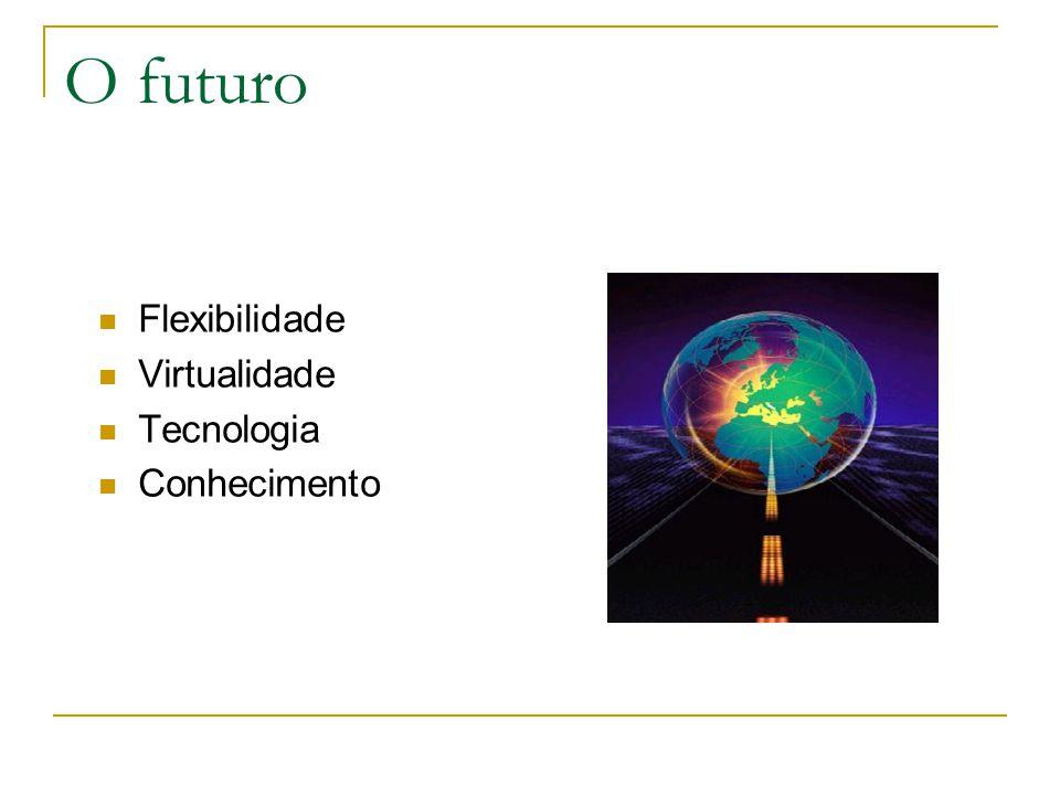 O futuro Flexibilidade Virtualidade Tecnologia Conhecimento