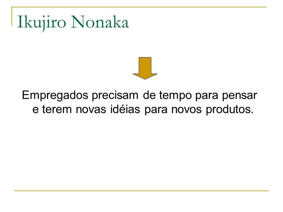 Empregados precisam de tempo para pensar e terem novas idéias para novos produtos. Ikujiro Nonaka