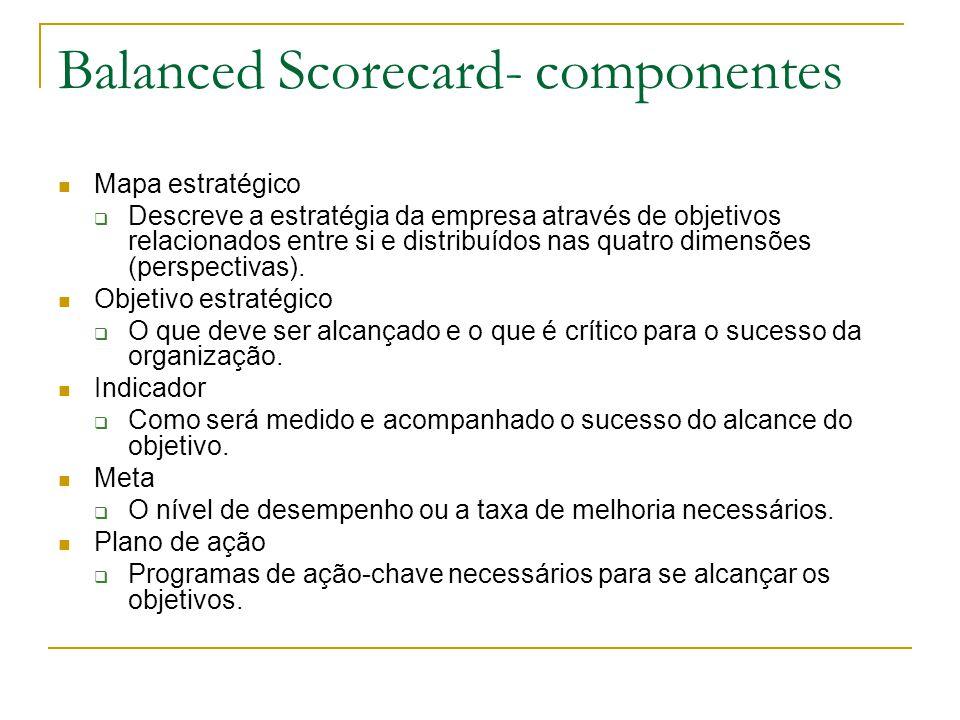 Balanced Scorecard- componentes Mapa estratégico  Descreve a estratégia da empresa através de objetivos relacionados entre si e distribuídos nas quat