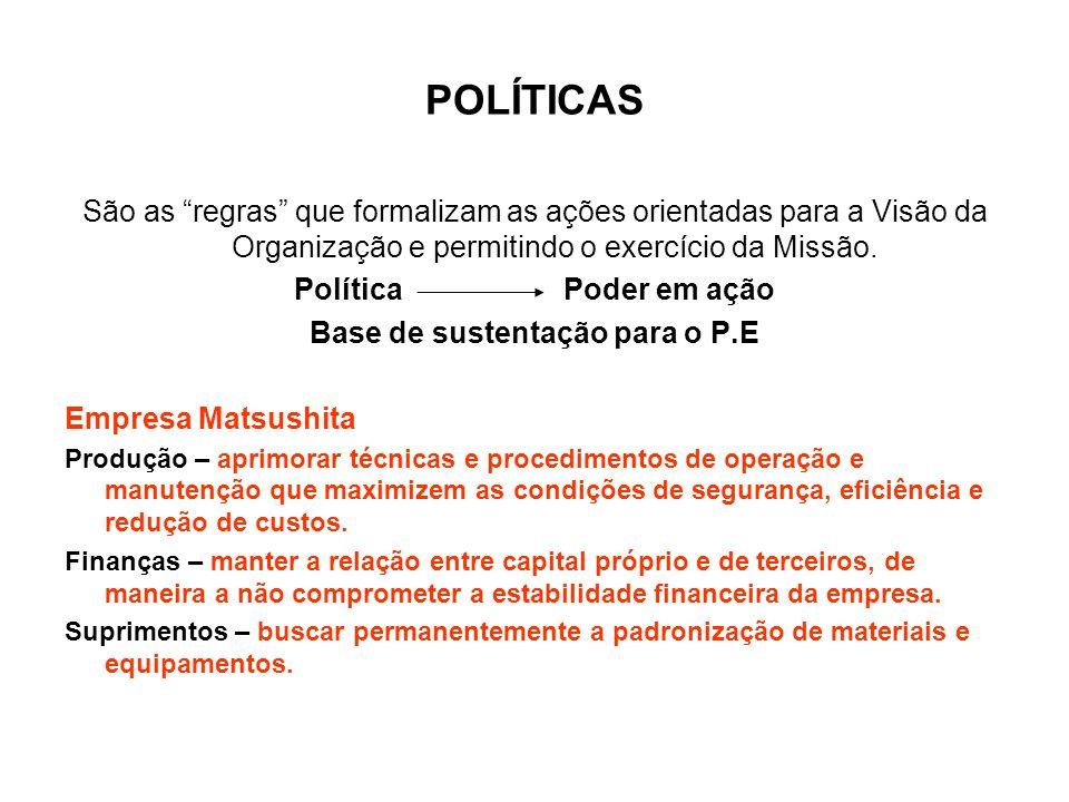 """POLÍTICAS São as """"regras"""" que formalizam as ações orientadas para a Visão da Organização e permitindo o exercício da Missão. Política Poder em ação Ba"""