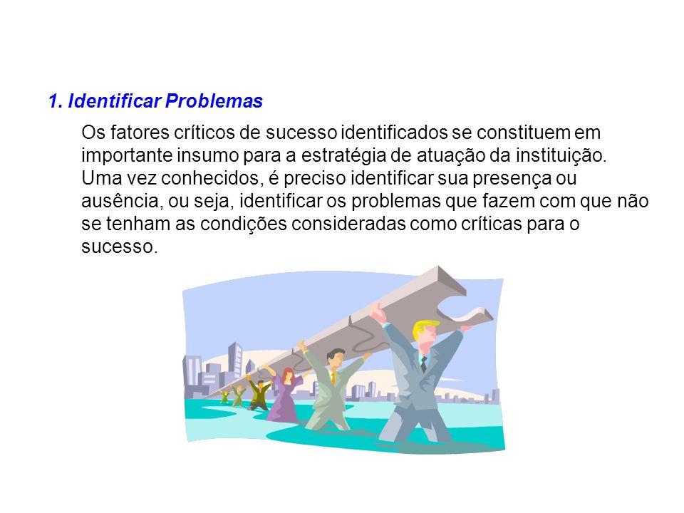 1. Identificar Problemas Os fatores críticos de sucesso identificados se constituem em importante insumo para a estratégia de atuação da instituição.