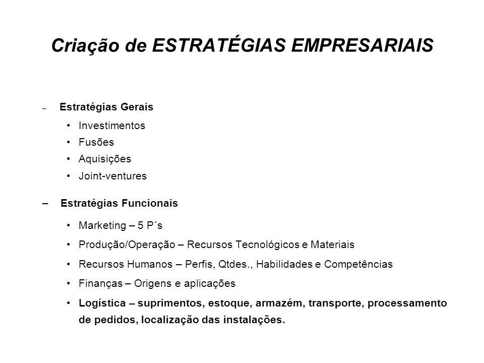 Criação de ESTRATÉGIAS EMPRESARIAIS – – Estratégias Gerais Investimentos Fusões Aquisições Joint-ventures – Estratégias Funcionais Marketing – 5 P´s P