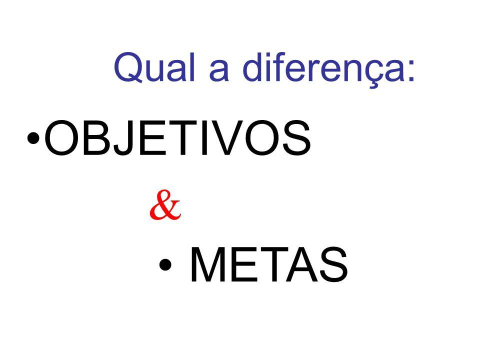 Qual a diferença: OBJETIVOS METAS &
