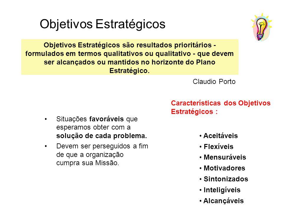 Características dos Objetivos Estratégicos : Aceitáveis Flexíveis Mensuráveis Motivadores Sintonizados Inteligíveis Alcançáveis Objetivos Estratégicos são resultados prioritários - formulados em termos qualitativos ou qualitativo - que devem ser alcançados ou mantidos no horizonte do Plano Estratégico.